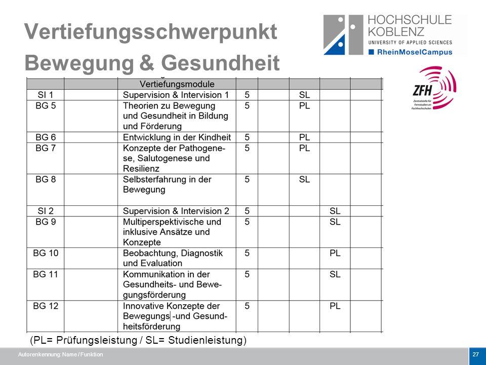 Vertiefungsschwerpunkt Bewegung & Gesundheit Autorenkennung: Name / Funktion27 (PL= Prüfungsleistung / SL= Studienleistung)