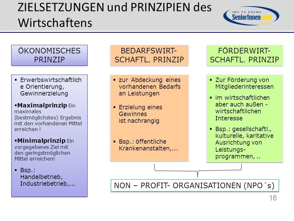 ÖKONOMISCHES PRINZIP BEDARFSWIRT- SCHAFTL. PRINZIP FÖRDERWIRT- SCHAFTL. PRINZIP  Erwerbswirtschaftlich e Orientierung, Gewinnerzielung  Maximalprinz