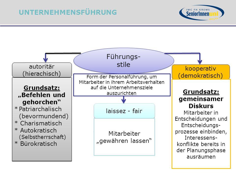 Führungs- stile Form der Personalführung, um Mitarbeiter in ihrem Arbeitsverhalten auf die Unternehmensziele auszurichten kooperativ (demokratisch) au