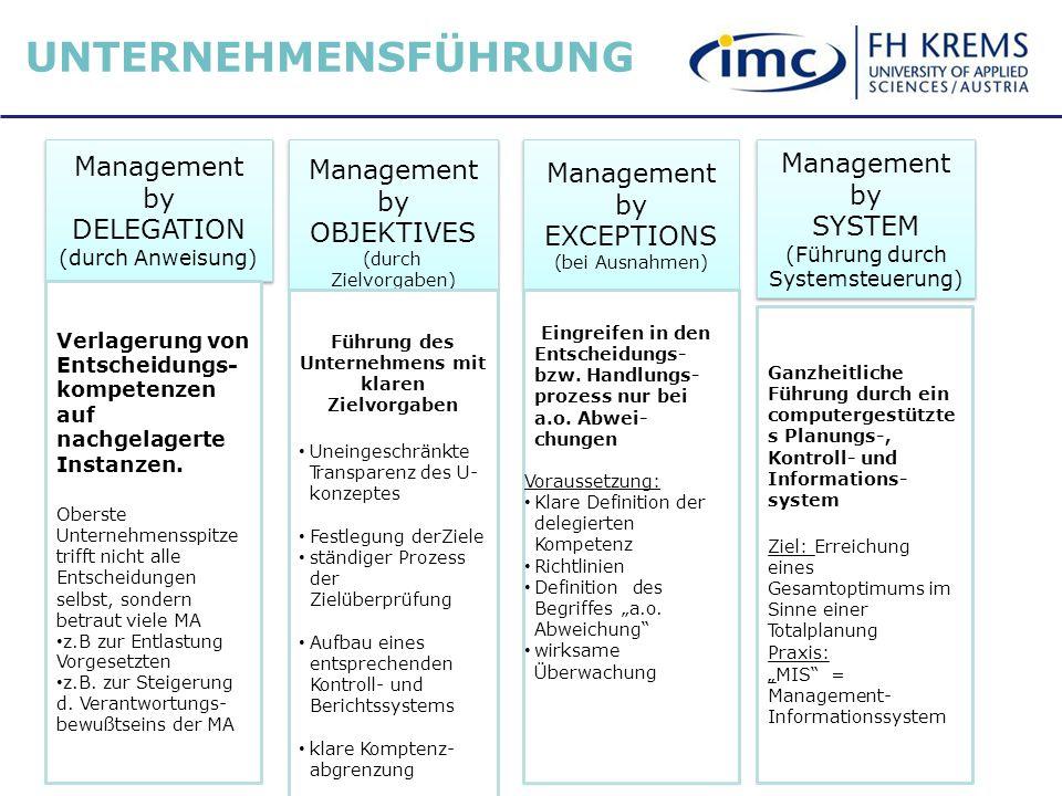 Management by DELEGATION (durch Anweisung) Verlagerung von Entscheidungs- kompetenzen auf nachgelagerte Instanzen. Oberste Unternehmensspitze trifft n