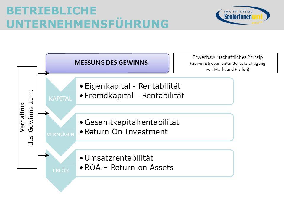 MESSUNG DES GEWINNS Erwerbswirtschaftliches Prinzip (Gewinnstreben unter Berücksichtigung von Markt und Risiken) KAPITAL Eigenkapital - Rentabilität F