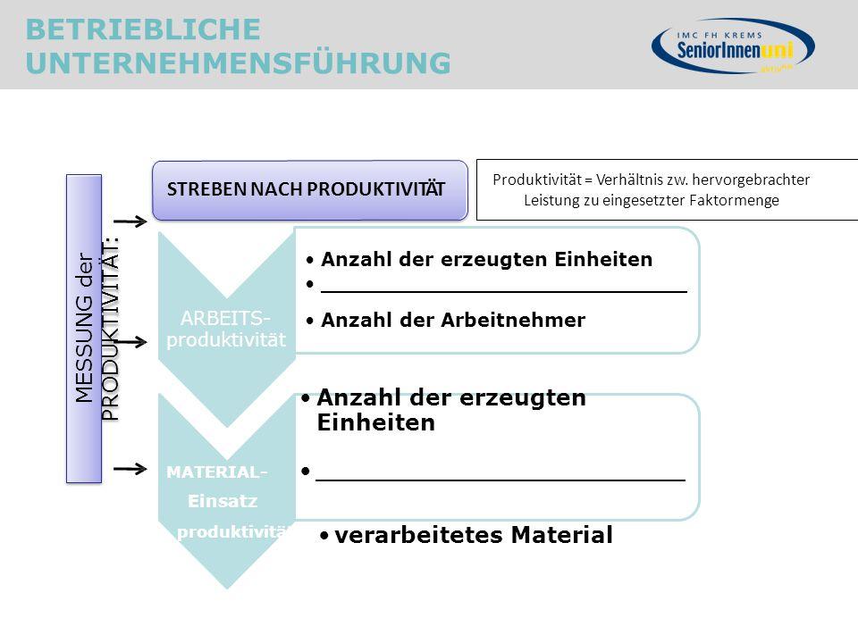 STREBEN NACH PRODUKTIVITÄT Produktivität = Verhältnis zw. hervorgebrachter Leistung zu eingesetzter Faktormenge ARBEITS- produktivität Anzahl der erze