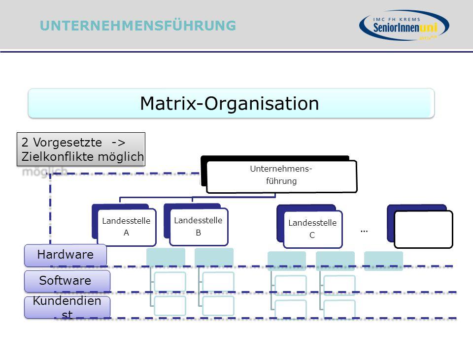 Unternehmens- führung Landesstelle A B C … Hardware Software Kundendien st 2 Vorgesetzte-> Zielkonflikte möglich Matrix-Organisation UNTERNEHMENSFÜHRU
