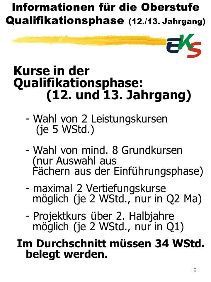 16 Kurse in der Qualifikationsphase: (12. und 13. Jahrgang) - Wahl von 2 Leistungskursen (je 5 WStd.) - Wahl von mind. 8 Grundkursen (nur Auswahl aus