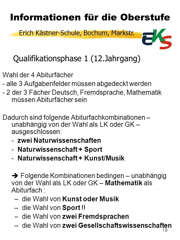 18 Qualifikationsphase 1 (12.Jahrgang) Wahl der 4 Abiturfächer - alle 3 Aufgabenfelder müssen abgedeckt werden - 2 der 3 Fächer Deutsch, Fremdsprache,
