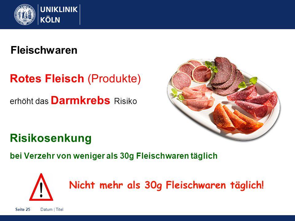 Datum | TitelSeite 25 Fleischwaren Rotes Fleisch (Produkte) erhöht das Darmkrebs Risiko Risikosenkung bei Verzehr von weniger als 30g Fleischwaren täglich Nicht mehr als 30g Fleischwaren täglich!