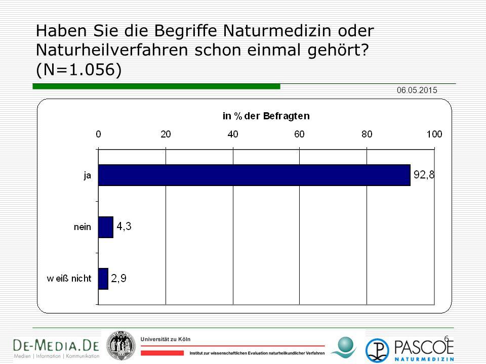 Datum   TitelSeite 27 Vitamine, Spurenelemente & Co.: nicht so!!!