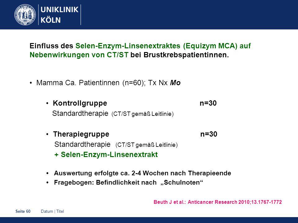 Datum | TitelSeite 60 Einfluss des Selen-Enzym-Linsenextraktes (Equizym MCA) auf Nebenwirkungen von CT/ST bei Brustkrebspatientinnen. Mamma Ca. Patien