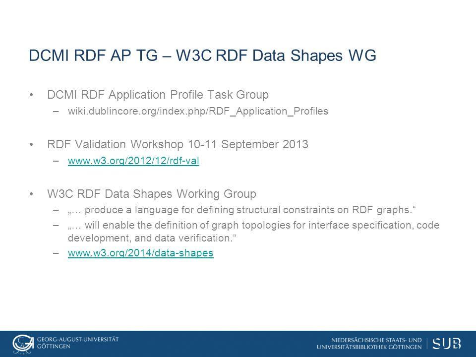 Aufgaben der RDF AP TG Case Studies -> verschiedene Projekte und Experten, die RDF-Daten (nach)nutzen Use Cases -> konkrete Anwendungsfälle aus diesen Case Studies Requirements -> konkrete Anforderungen an ein RDF AP, die sich aus den Use Cases ergeben Best Practices -> –prüfen, was für Lösungen bereits vorhanden sind –Lücken ausmachen und ggf.