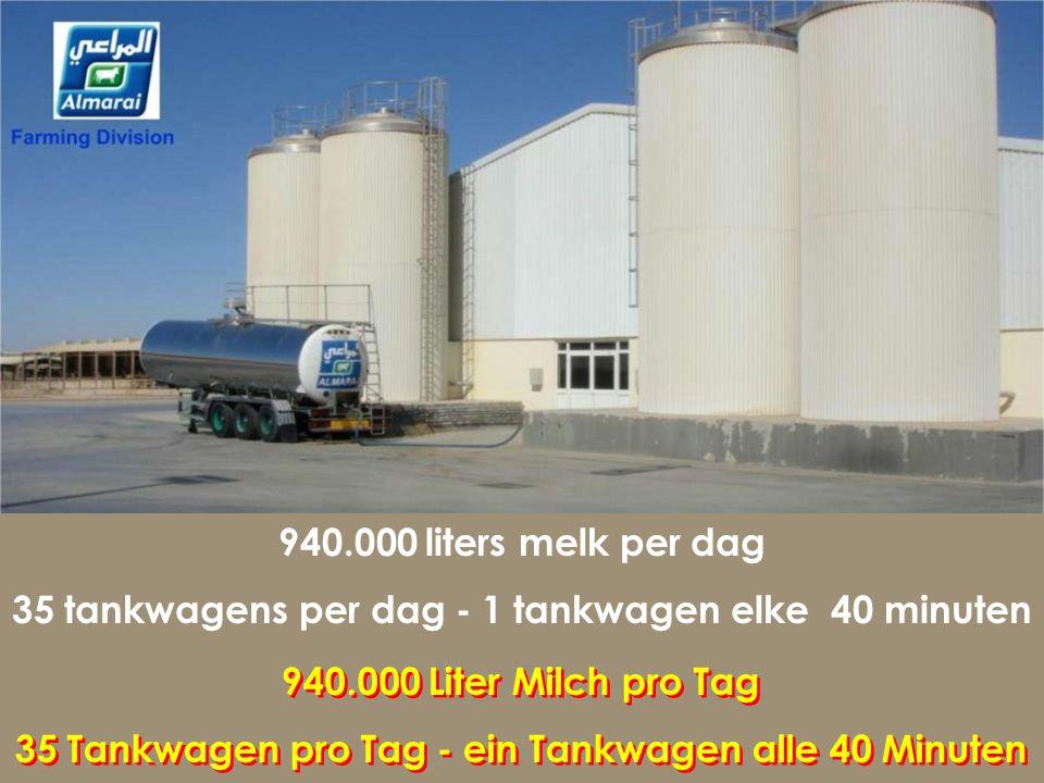 Totaal koeien - 15.800 Kalveren – 18.000 R.H.A. - 12.500 Botervet - 3.3 % Al Danah melkfabriek Al Danah Milchprodukte Al Danah Milchprodukte Kühe Insg