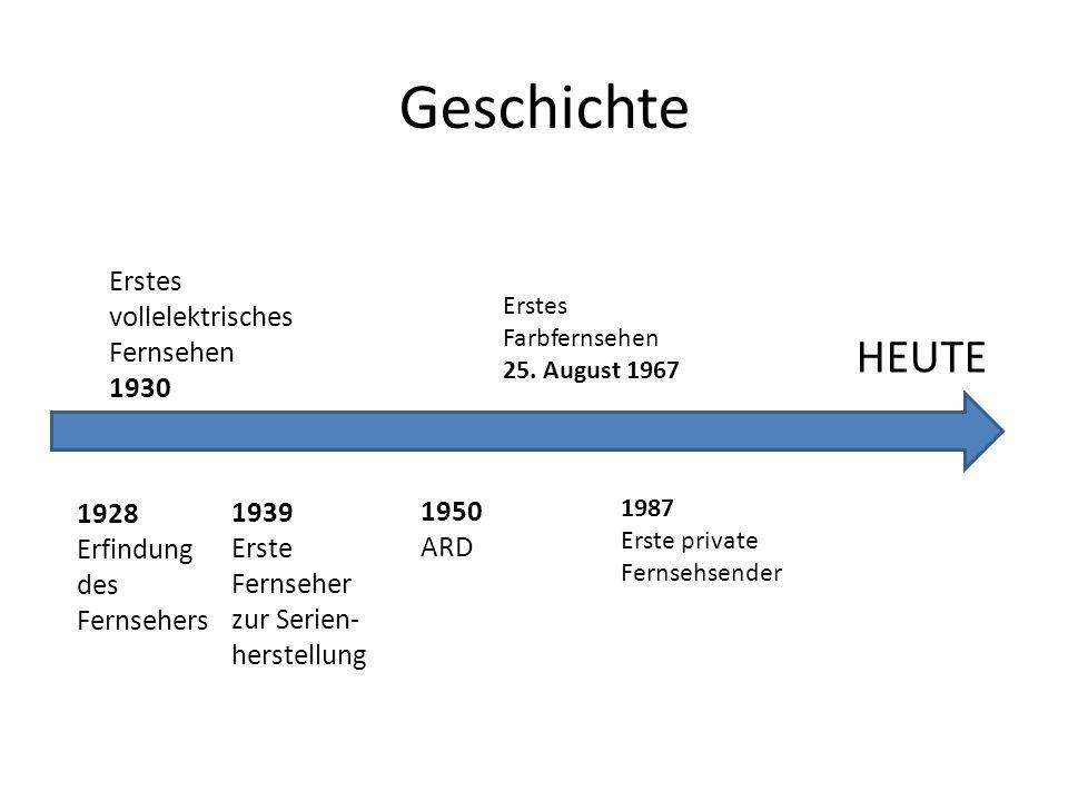 Geschichte 1928 Erfindung des Fernsehers Erstes vollelektrisches Fernsehen 1930 Erstes Farbfernsehen 25. August 1967 1939 Erste Fernseher zur Serien-