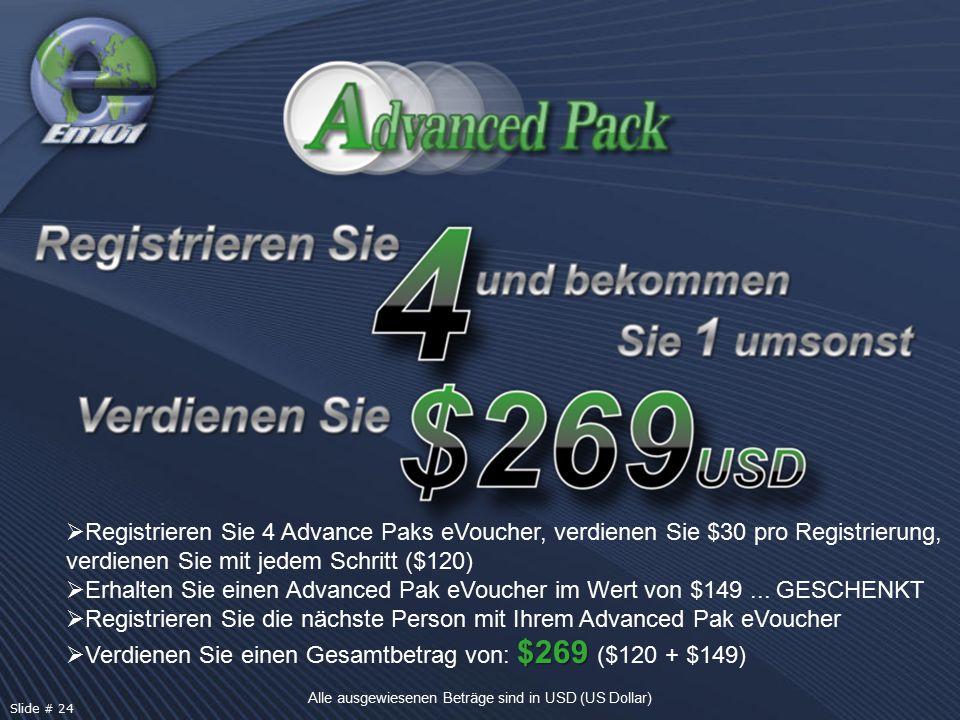  Registrieren Sie 4 Advance Paks eVoucher, verdienen Sie $30 pro Registrierung, verdienen Sie mit jedem Schritt ($120)  Erhalten Sie einen Advanced Pak eVoucher im Wert von $149...