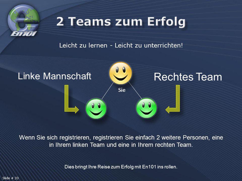 Wenn Sie sich registrieren, registrieren Sie einfach 2 weitere Personen, eine in Ihrem linken Team und eine in Ihrem rechten Team. Sie Linke Mannschaf