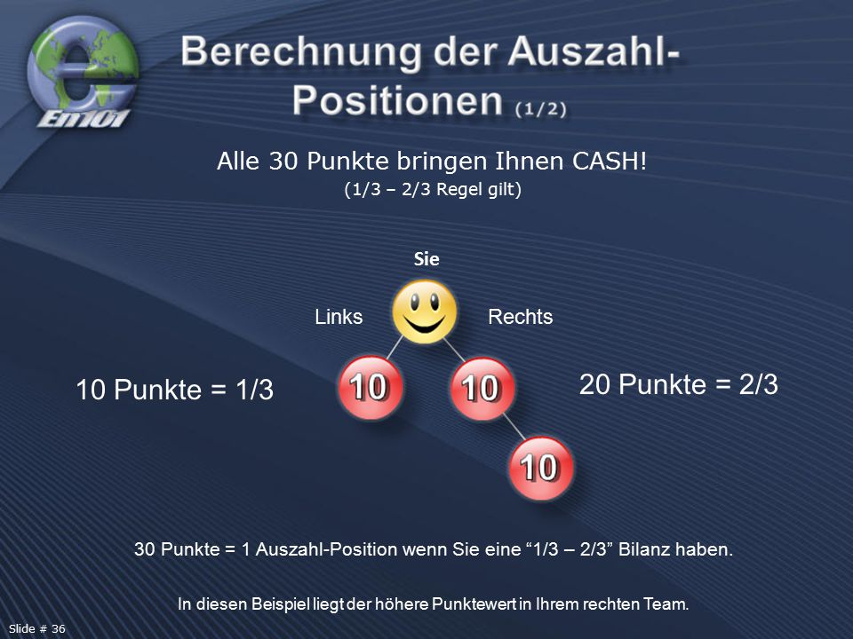 10 Punkte = 1/3 20 Punkte = 2/3 30 Punkte = 1 Auszahl-Position wenn Sie eine 1/3 – 2/3 Bilanz haben.