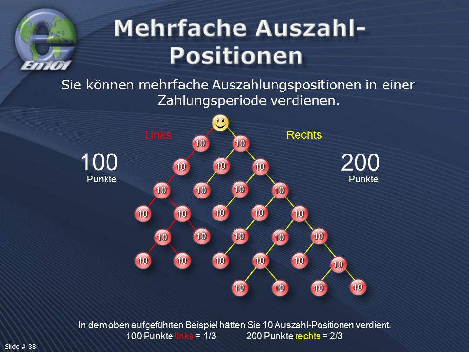 100 200 Punkte In dem oben aufgeführten Beispiel hätten Sie 10 Auszahl-Positionen verdient. 100 Punkte links = 1/3 200 Punkte rechts = 2/3 Sie können