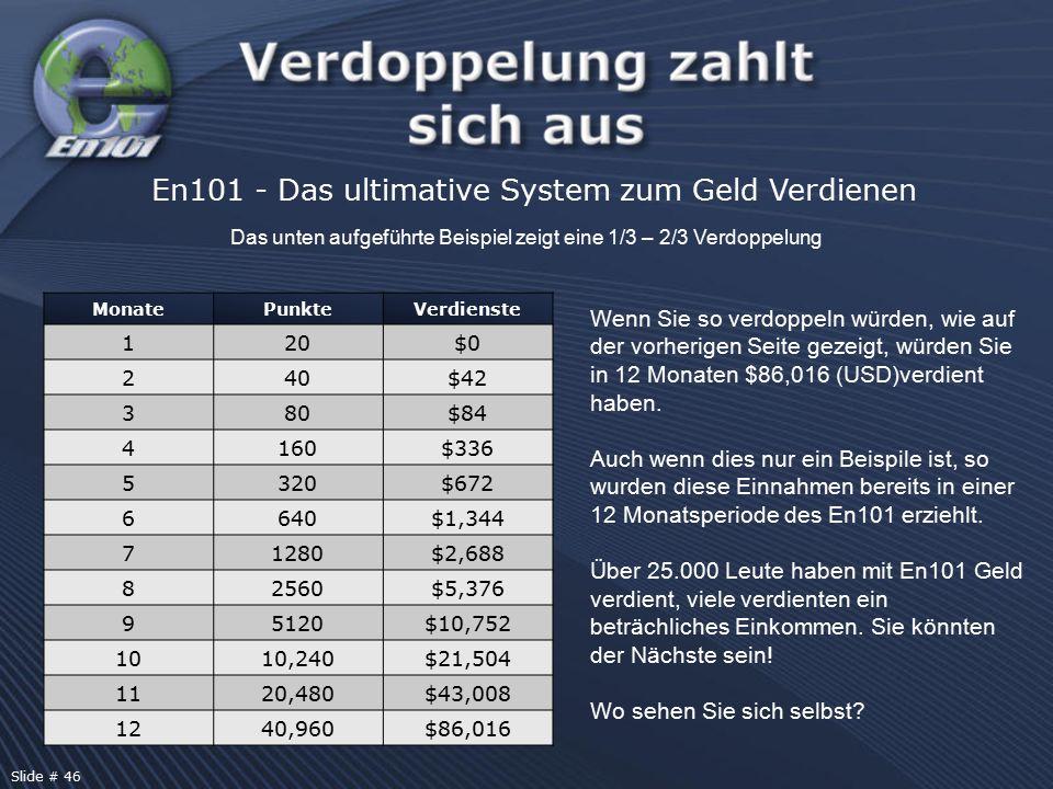 En101 - Das ultimative System zum Geld Verdienen Das unten aufgeführte Beispiel zeigt eine 1/3 – 2/3 Verdoppelung Wenn Sie so verdoppeln würden, wie auf der vorherigen Seite gezeigt, würden Sie in 12 Monaten $86,016 (USD)verdient haben.