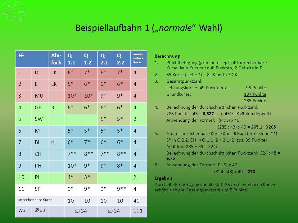 """Beispiellaufbahn 1 (""""normale Wahl) EFAbi- fach Q 1.1 Q 1.2 Q 2.1 Q 2.2 anrech enbare Kurse 1DLK6*7*6*7*4 2ELK5*6* 4 3MU10* 9* 4 4GE3.6* 4 5SW5* 2 6M 4 7BI4.6*7*6* 4 8CH7**8**7**8**4 9PH10*9* 8*4 10PL4*3*2 11SP9* 9**4 anrechenbare Kurse 10 40 WST  33  34 101 Berechnung 1.Pflichtbelegung (grau unterlegt), 40 anrechenbare Kurse, kein Kurs mit null Punkten, 2 Defizite in PL 2.35 Kurse (siehe *) – 8 LK und 27 GK 3.Gesamtpunktzahl: Leistungskurse: 49 Punkte x 2 = 98 Punkte Grundkurse: 187 Punkte 285 Punkte 4.Berechnung der durchschnittlichen Punktzahl: 285 Punkte : 43 = 6,627… (""""43 : LK zählen doppelt) Anwendung der Formel: (P : S) x 40 (285 : 43) x 40 = 265,1 →265 5.Gibt es anrechenbare Kurse über 6 Punkten."""