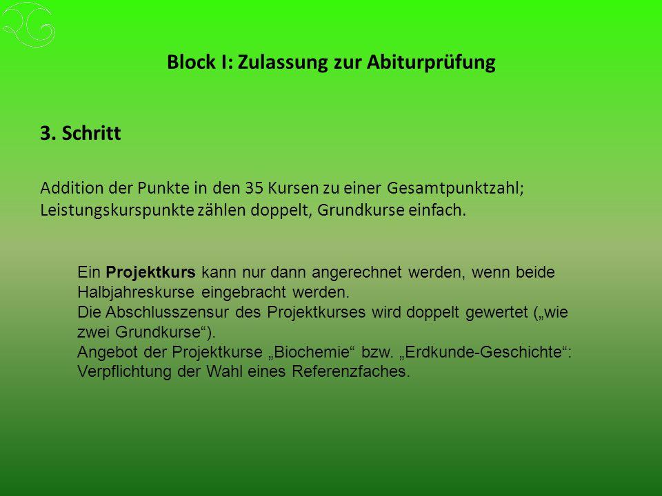 3. Schritt Addition der Punkte in den 35 Kursen zu einer Gesamtpunktzahl; Leistungskurspunkte zählen doppelt, Grundkurse einfach. Block I: Zulassung z