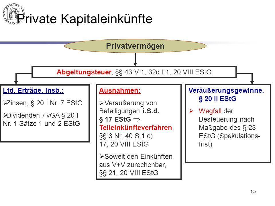 102 Private Kapitaleinkünfte Privatvermögen Abgeltungsteuer, §§ 43 V 1, 32d I 1, 20 VIII EStG Lfd. Erträge, insb.:  Zinsen, § 20 I Nr. 7 EStG  Divid