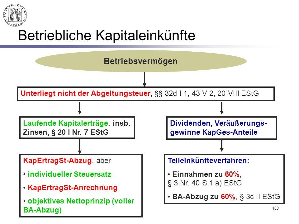 103 Betriebliche Kapitaleinkünfte Betriebsvermögen Unterliegt nicht der Abgeltungsteuer, §§ 32d I 1, 43 V 2, 20 VIII EStG Laufende Kapitalerträge, ins