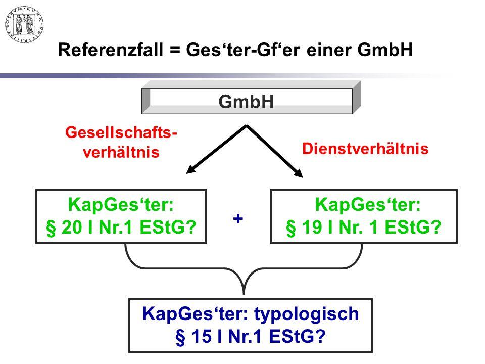 Referenzfall = Ges'ter-Gf'er einer GmbH GmbH KapGes'ter: § 20 I Nr.1 EStG? KapGes'ter: § 19 I Nr. 1 EStG? Gesellschafts- verhältnis Dienstverhältnis K