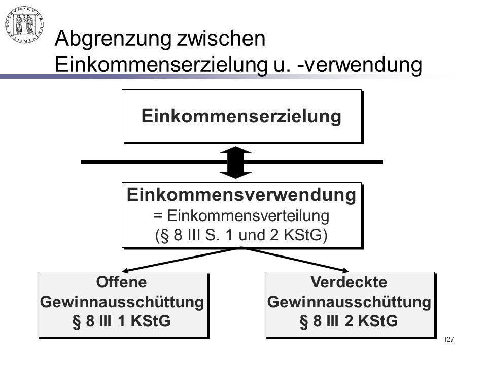 127 Abgrenzung zwischen Einkommenserzielung u. -verwendung Einkommenserzielung Einkommensverwendung = Einkommensverteilung (§ 8 III S. 1 und 2 KStG) E