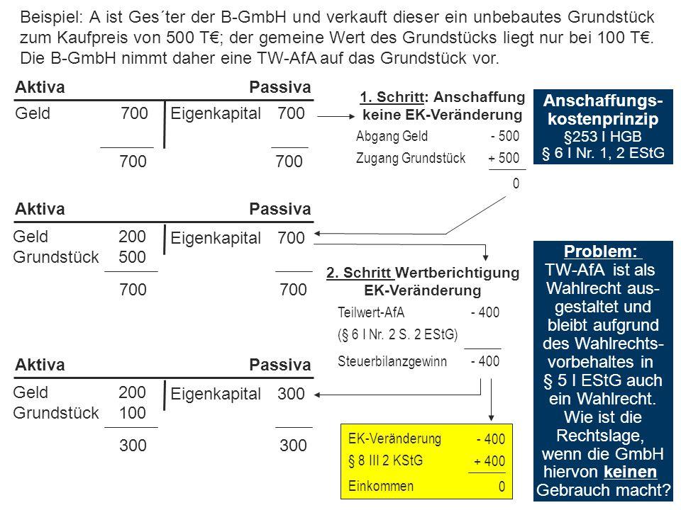 Abgrenzung zwischen Einkommenserzielung u. -verwendung Beispiel: A ist Ges´ter der B-GmbH und verkauft dieser ein unbebautes Grundstück zum Kaufpreis