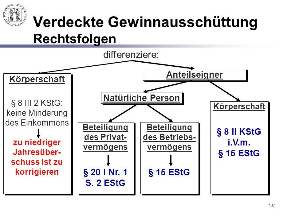 137 Verdeckte Gewinnausschüttung Rechtsfolgen Körperschaft § 8 III 2 KStG: keine Minderung des Einkommens zu niedriger Jahresüber- schuss ist zu korri