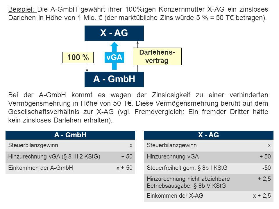 Abgrenzung zwischen Einkommenserzielung u. -verwendung Beispiel: Die A-GmbH gewährt ihrer 100%igen Konzernmutter X-AG ein zinsloses Darlehen in Höhe v