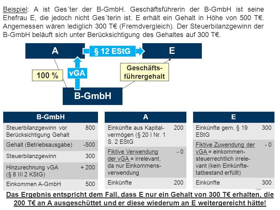 140 Beispiel: A ist Ges´ter der B-GmbH. Geschäftsführerin der B-GmbH ist seine Ehefrau E, die jedoch nicht Ges´terin ist. E erhält ein Gehalt in Höhe
