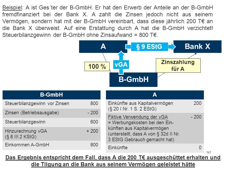 141 Beispiel: A ist Ges´ter der B-GmbH. Er hat den Erwerb der Anteile an der B-GmbH fremdfinanziert bei der Bank X. A zahlt die Zinsen jedoch nicht au