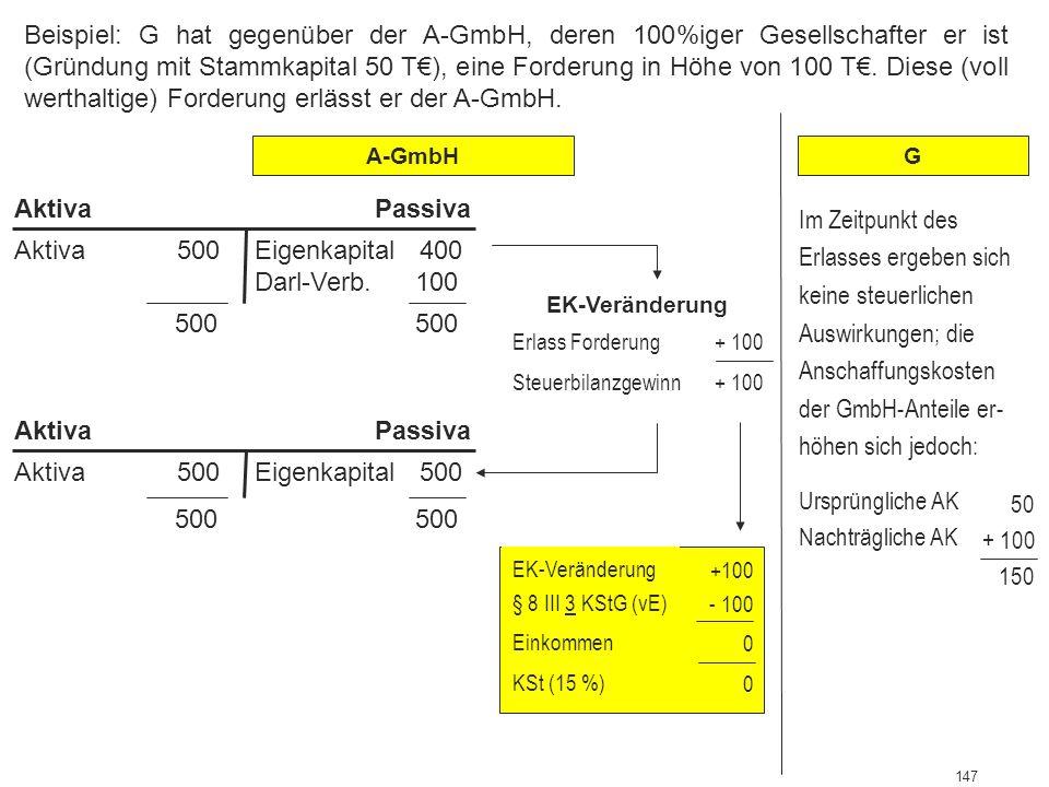 147 Abgrenzung zwischen Einkommenserzielung u. -verwendung 500 500 Aktiva 500Eigenkapital 400 Darl-Verb. 100 AktivaPassiva EK-Veränderung Erlass Forde