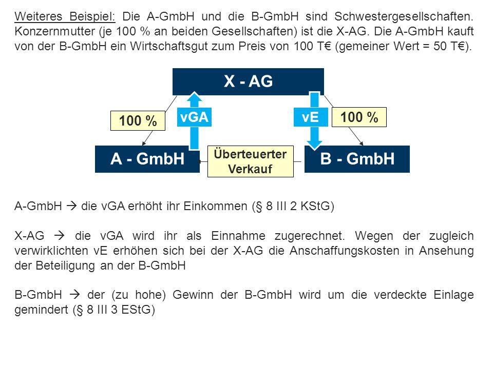 Abgrenzung zwischen Einkommenserzielung u. -verwendung Weiteres Beispiel: Die A-GmbH und die B-GmbH sind Schwestergesellschaften. Konzernmutter (je 10