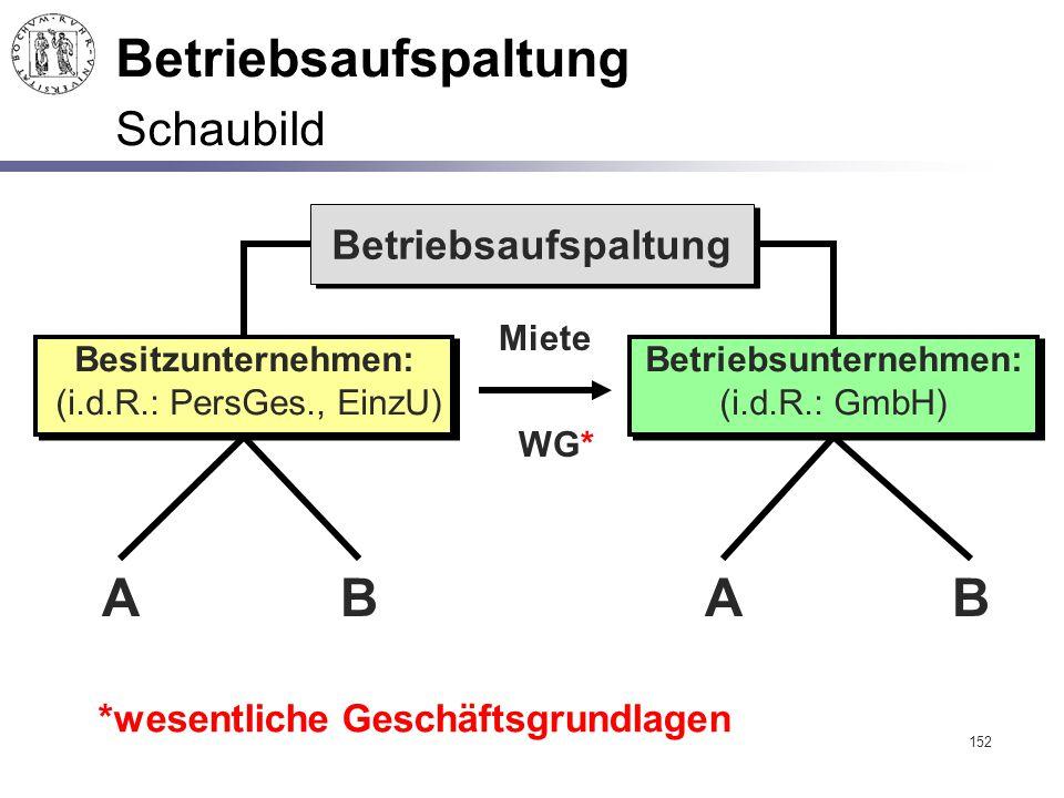 152 Betriebsaufspaltung Schaubild Betriebsaufspaltung Besitzunternehmen: (i.d.R.: PersGes., EinzU) Besitzunternehmen: (i.d.R.: PersGes., EinzU) A Miet