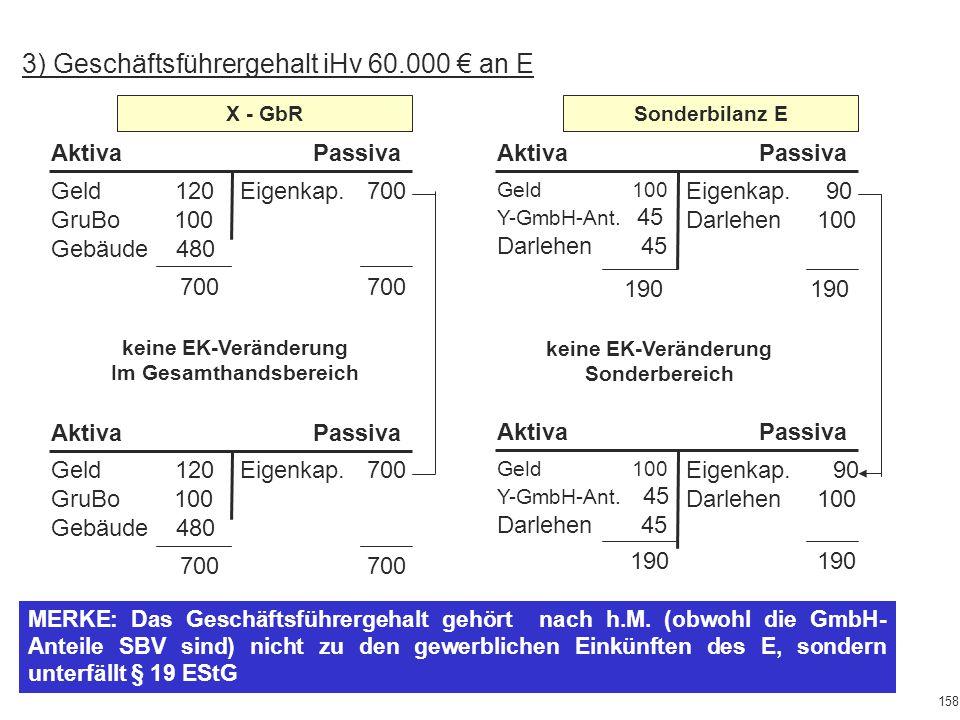 X - GbR 190 190 Geld 100 Y-GmbH-Ant. 45 Darlehen 45 Eigenkap. 90 Darlehen 100 AktivaPassiva Sonderbilanz E 3) Geschäftsführergehalt iHv 60.000 € an E