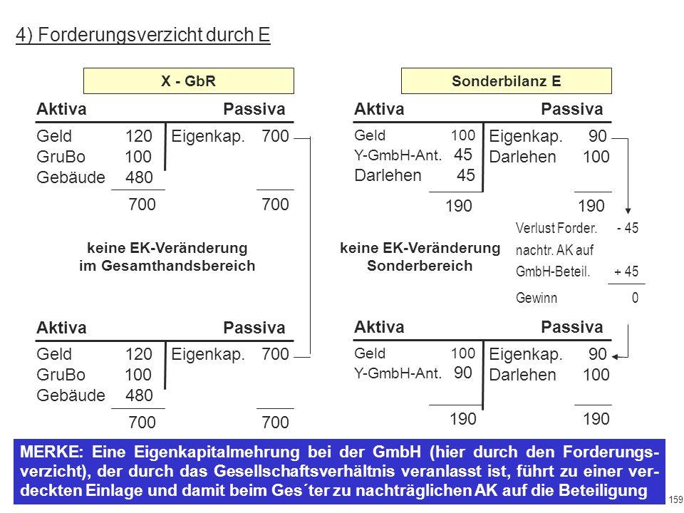 X - GbR 190 190 Geld 100 Y-GmbH-Ant. 45 Darlehen 45 Eigenkap. 90 Darlehen 100 AktivaPassiva Sonderbilanz E 4) Forderungsverzicht durch E 159 keine EK-