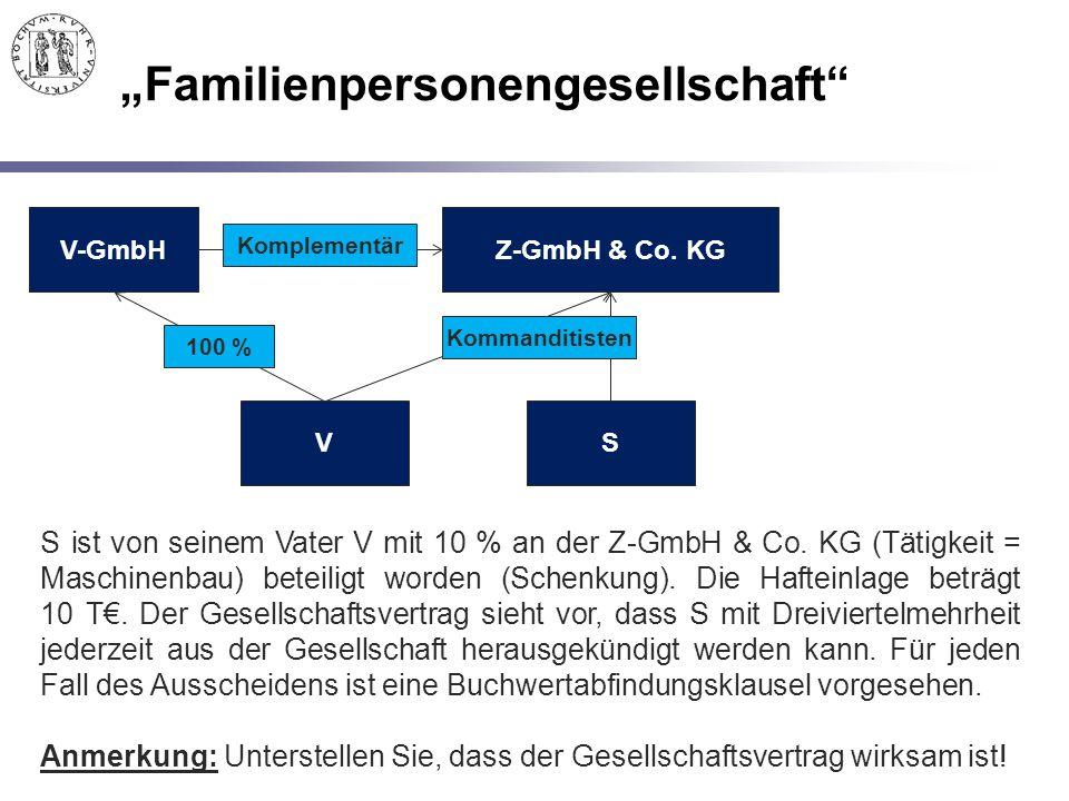 """""""Familienpersonengesellschaft"""" Z-GmbH & Co. KG VS V-GmbH Kommanditisten Komplementär 100 % S ist von seinem Vater V mit 10 % an der Z-GmbH & Co. KG (T"""
