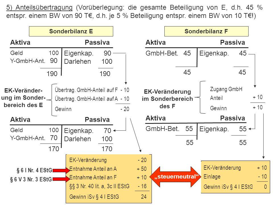 Sonderbilanz E EK-Veränderung Entnahme Anteil an A Entnahme Anteil an F §§ 3 Nr. 40 lit. a, 3c II EStG Gewinn iSv § 4 I EStG - 20 + 50 + 10 - 16 24 §