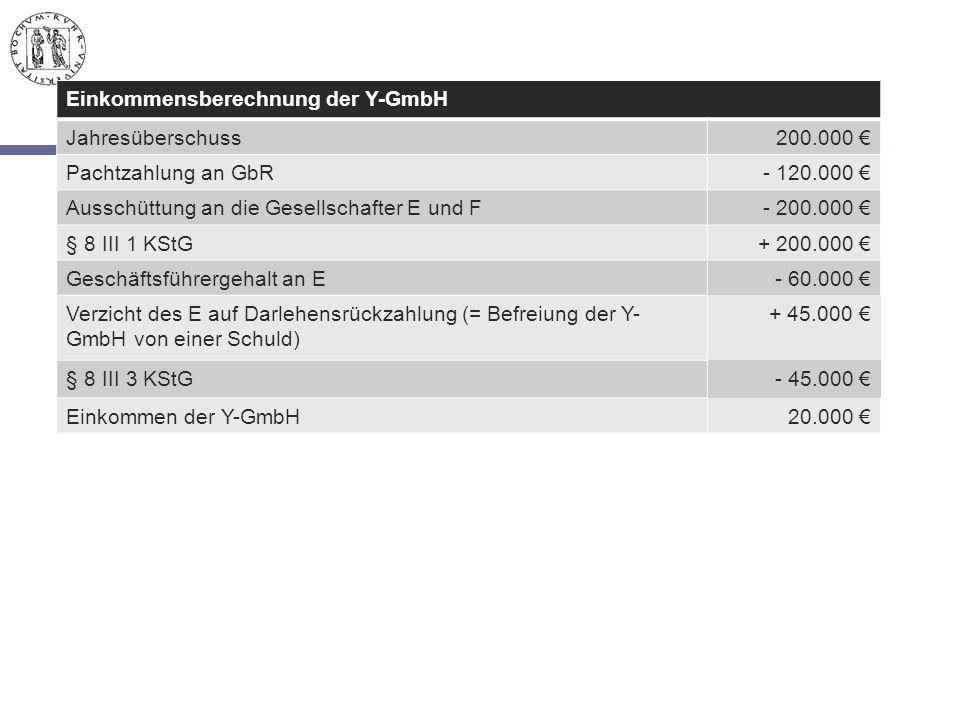 Einkommensberechnung der Y-GmbH Jahresüberschuss200.000 € Pachtzahlung an GbR- 120.000 € Ausschüttung an die Gesellschafter E und F- 200.000 € § 8 III