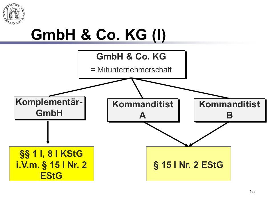 163 GmbH & Co. KG (I) GmbH & Co. KG = Mitunternehmerschaft GmbH & Co. KG = Mitunternehmerschaft Komplementär- GmbH §§ 1 I, 8 I KStG i.V.m. § 15 I Nr.