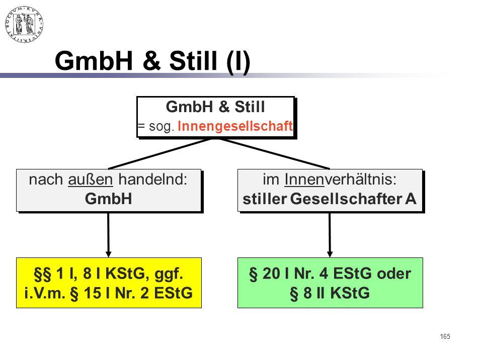 165 GmbH & Still (I) GmbH & Still = sog. Innengesellschaft GmbH & Still = sog. Innengesellschaft im Innenverhältnis: stiller Gesellschafter A im Innen