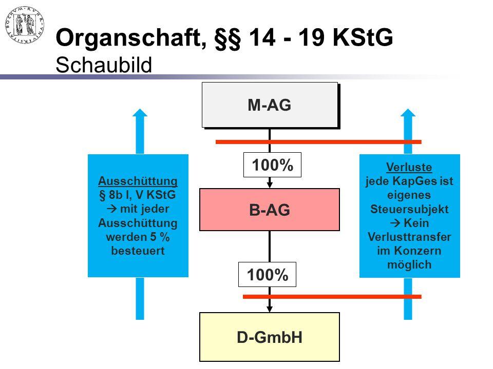 Organschaft, §§ 14 - 19 KStG Schaubild M-AG B-AG D-GmbH 100% Ausschüttung § 8b I, V KStG  mit jeder Ausschüttung werden 5 % besteuert Verluste jede K