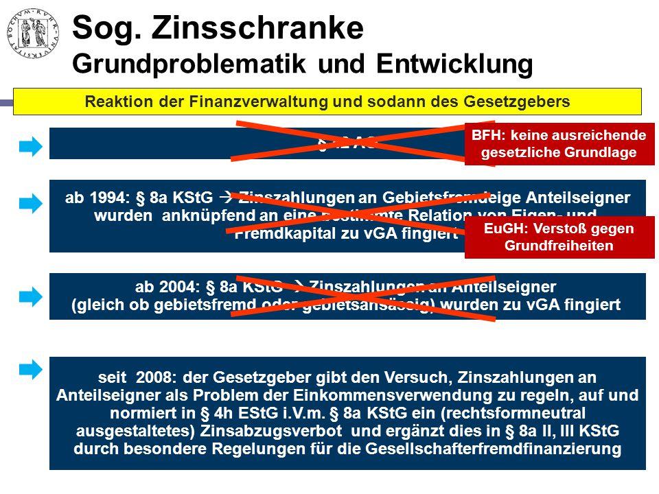 Sog. Zinsschranke Grundproblematik und Entwicklung § 42 AO Reaktion der Finanzverwaltung und sodann des Gesetzgebers ab 1994: § 8a KStG  Zinszahlunge