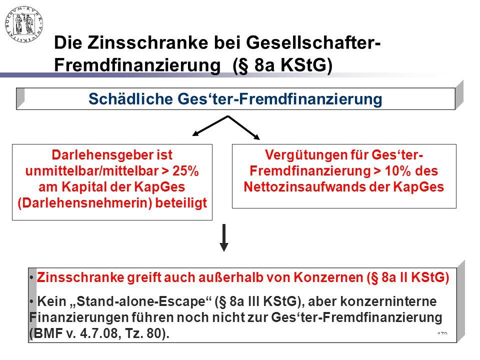 179 Die Zinsschranke bei Gesellschafter- Fremdfinanzierung (§ 8a KStG) Schädliche Ges'ter-Fremdfinanzierung Darlehensgeber ist unmittelbar/mittelbar >
