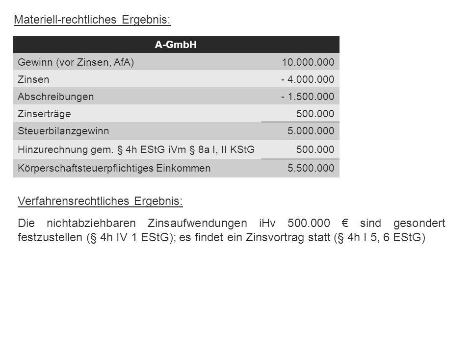 Abgrenzung zwischen Einkommenserzielung u. -verwendung A-GmbH Gewinn (vor Zinsen, AfA)10.000.000 Zinsen- 4.000.000 Abschreibungen- 1.500.000 Zinserträ