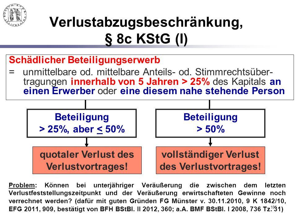185 Verlustabzugsbeschränkung, § 8c KStG (I) Schädlicher Beteiligungserwerb = unmittelbare od. mittelbare Anteils- od. Stimmrechtsüber- tragungen inne