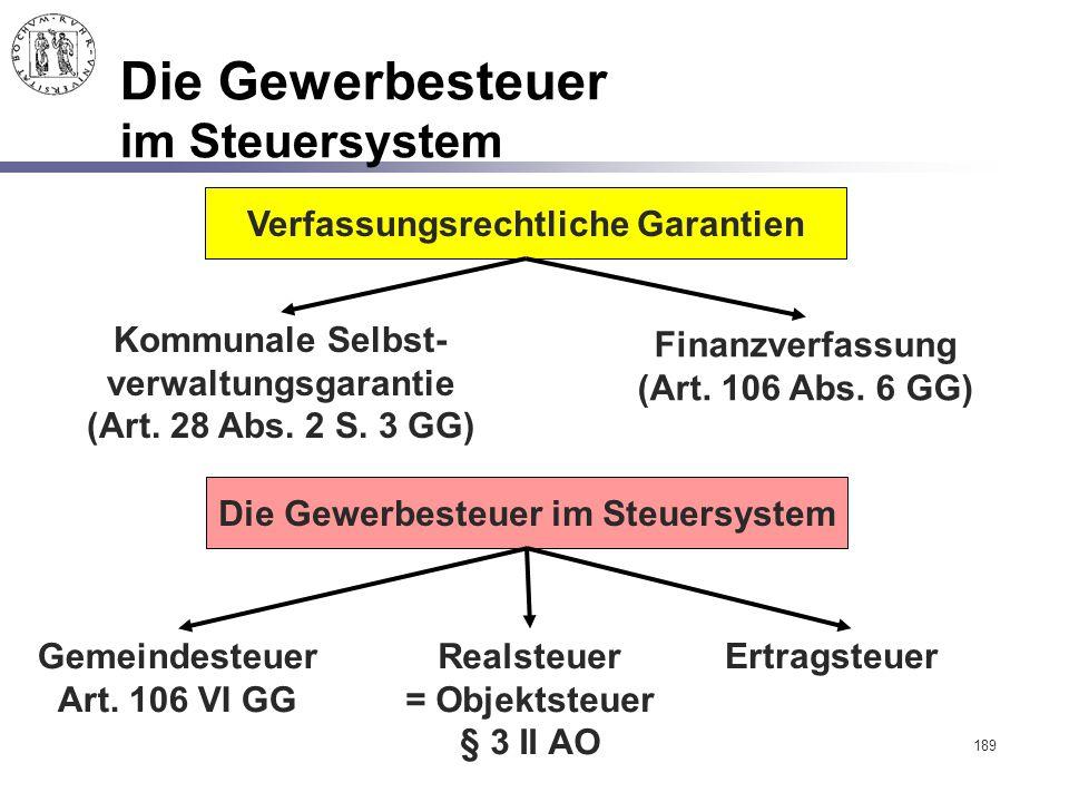 189 Die Gewerbesteuer im Steuersystem Verfassungsrechtliche Garantien Kommunale Selbst- verwaltungsgarantie (Art. 28 Abs. 2 S. 3 GG) Finanzverfassung