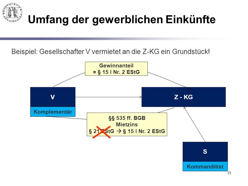 29 Umfang der gewerblichen Einkünfte Z - KG V S Kommanditist Komplementär Gewinnanteil = § 15 I Nr. 2 EStG §§ 535 ff. BGB Mietzins § 21 EStG  § 15 I