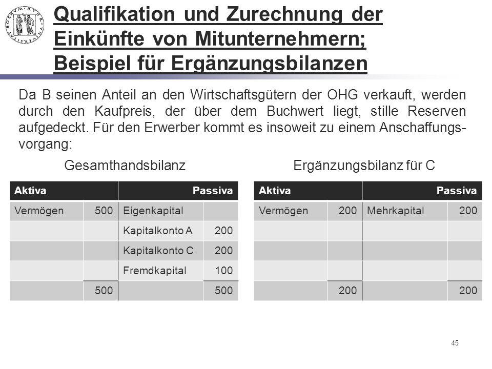45 Qualifikation und Zurechnung der Einkünfte von Mitunternehmern; Beispiel für Ergänzungsbilanzen Da B seinen Anteil an den Wirtschaftsgütern der OHG