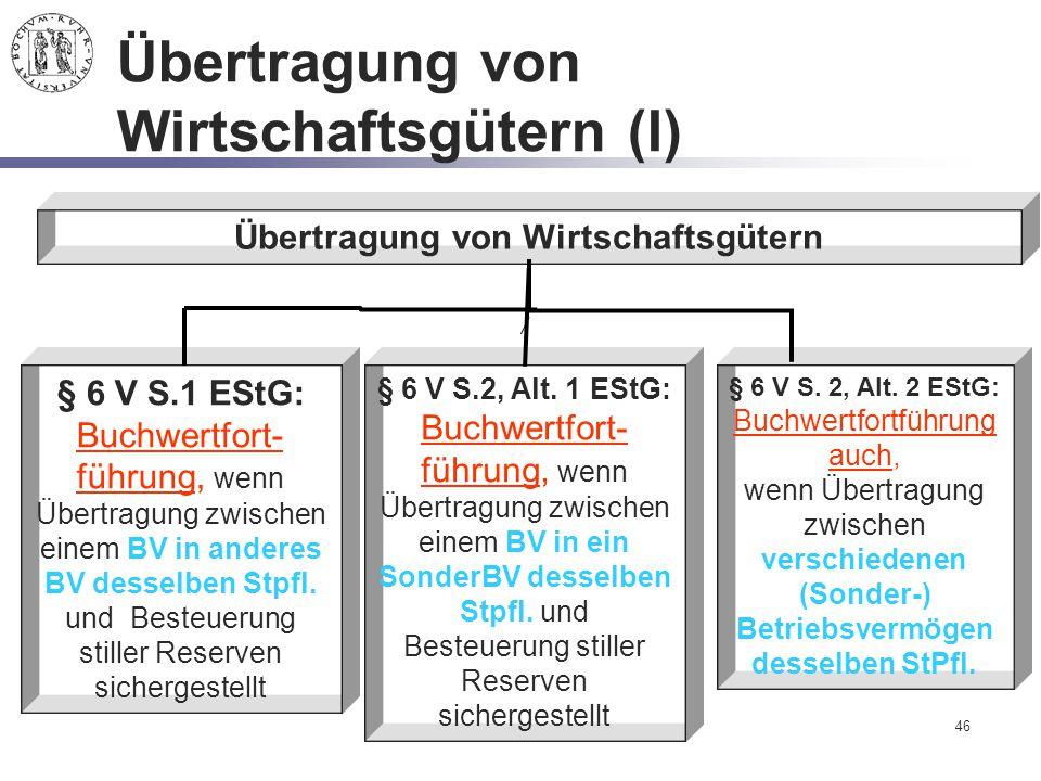 46 Übertragung von Wirtschaftsgütern (I) § 6 V S.1 EStG: Buchwertfort- führung, wenn Übertragung zwischen einem BV in anderes BV desselben Stpfl. und